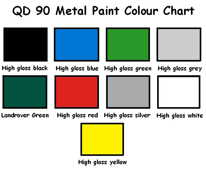 Warrior Qd90 Metal Paint Colour Chart Warrior